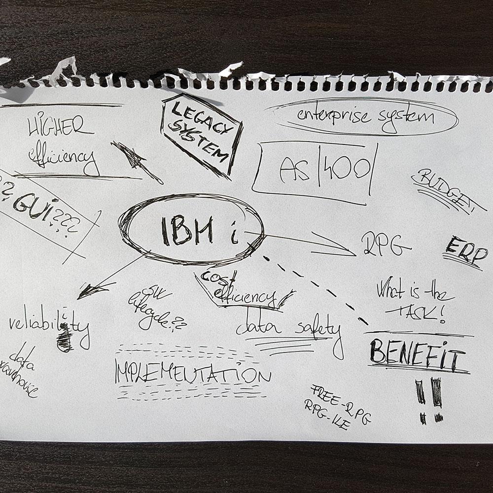 IBM i AS/400 developer team